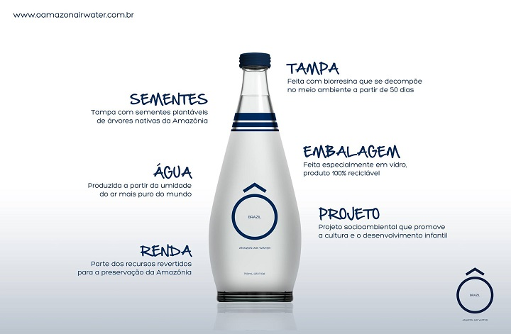 Ô Amazon Air Water