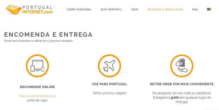 Portugal Internet
