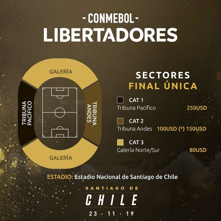 ingressos Libertadores