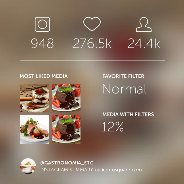 @Gastronomia_etc (3)