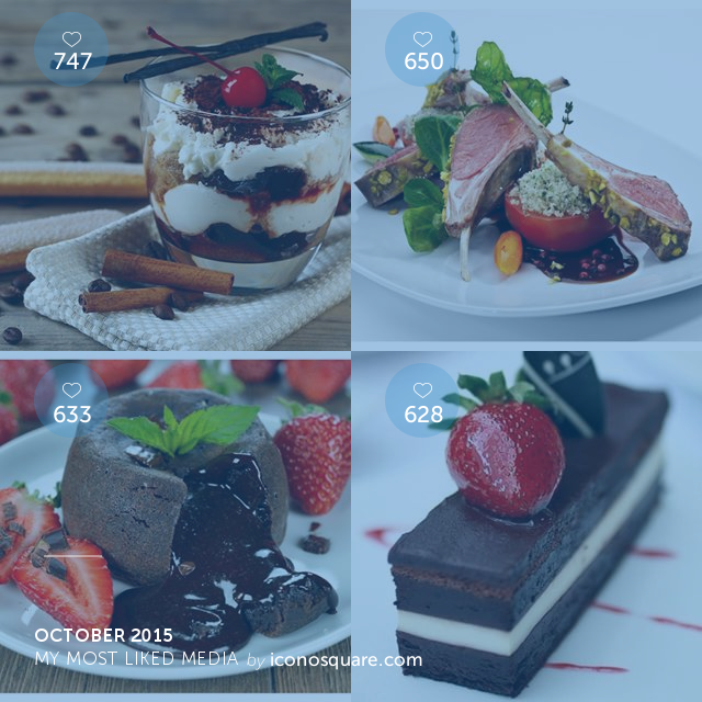@Gastronomia_etc (4)