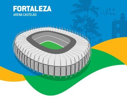 Fortaleza -Arena Castelão