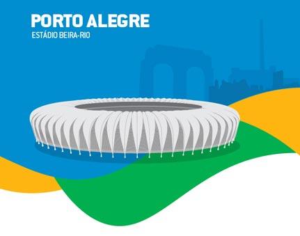 Porto Alegre - Estádio Beira-Rio