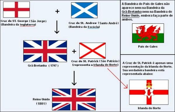 Reino Unido 1