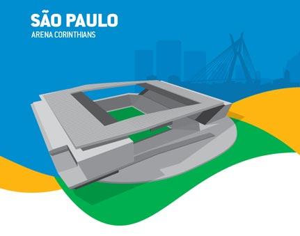 arena-itaquera